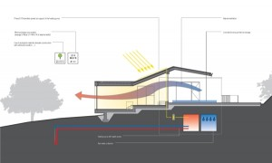 Схема вентиляции современного коттеджа