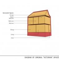 Трехмерное изображение проекта коттеджа